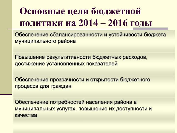 2014  2016