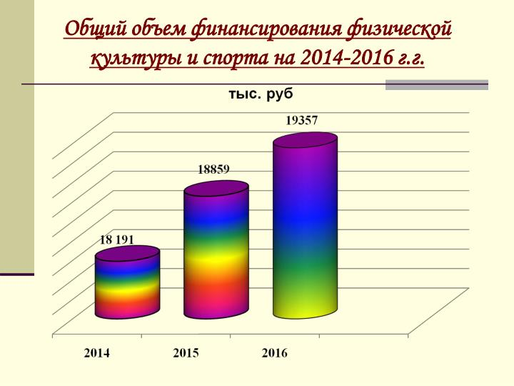 2014-2016 ..