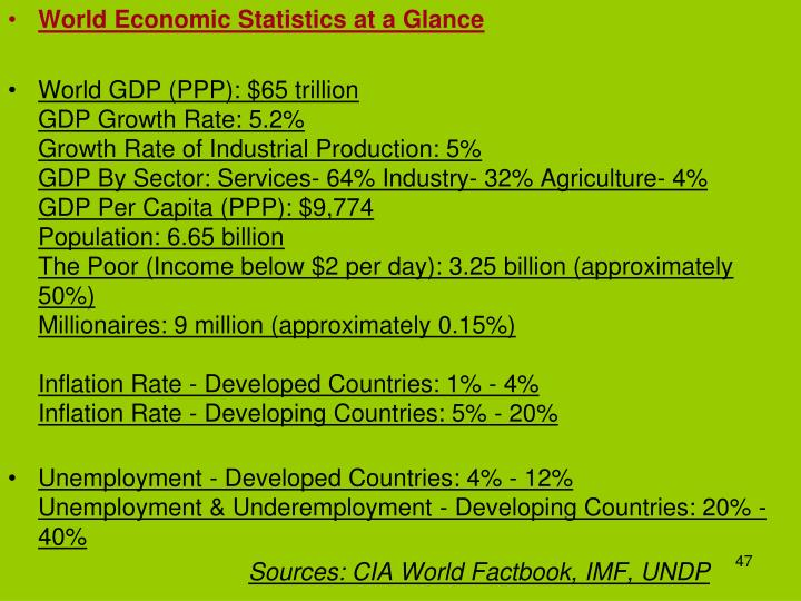 World Economic Statistics at a Glance