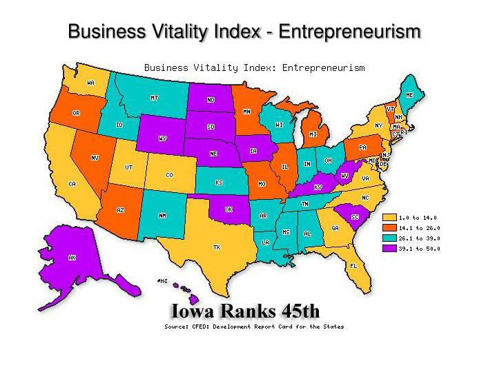 Business Vitality Index - Entrepreneurism