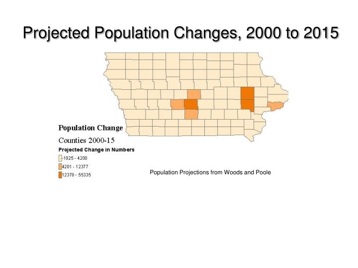 Projected Population Changes, 2000 to 2015
