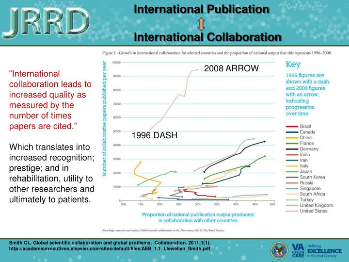 International Publication