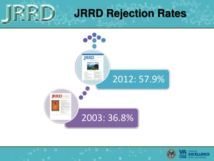 JRRD Rejection Rates