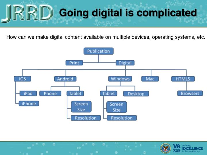 Going digital is complicated
