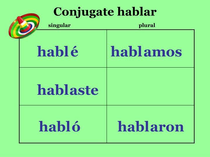 Conjugate hablar