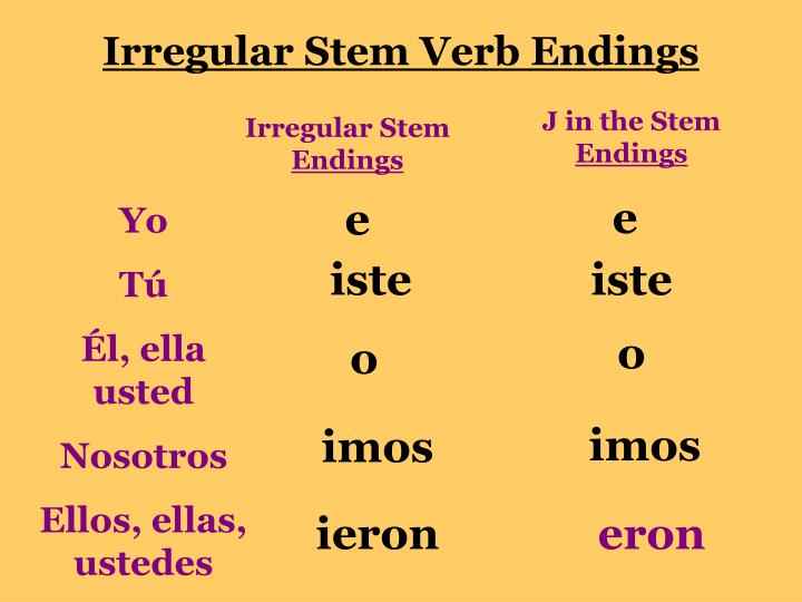 Irregular Stem Verb Endings