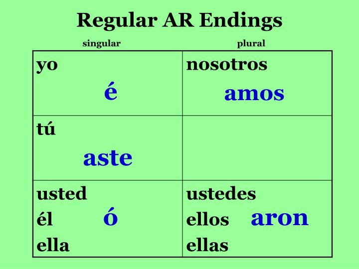 Regular AR Endings