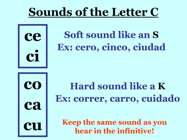 Sounds of the Letter C