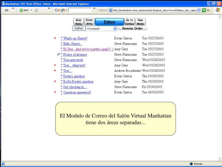 El Modulo de Correo del Salón Virtual Manhattan