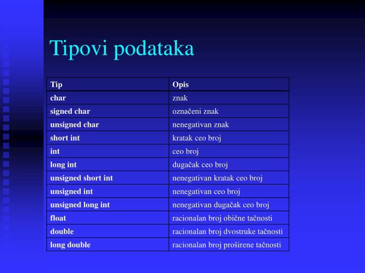 Tipovi podataka