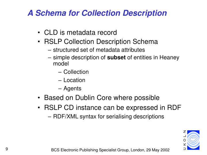 A Schema for Collection Description