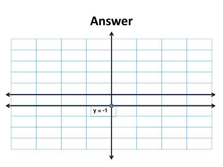y = -1