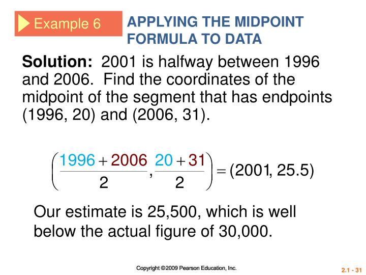 APPLYING THE MIDPOINT FORMULA TO DATA