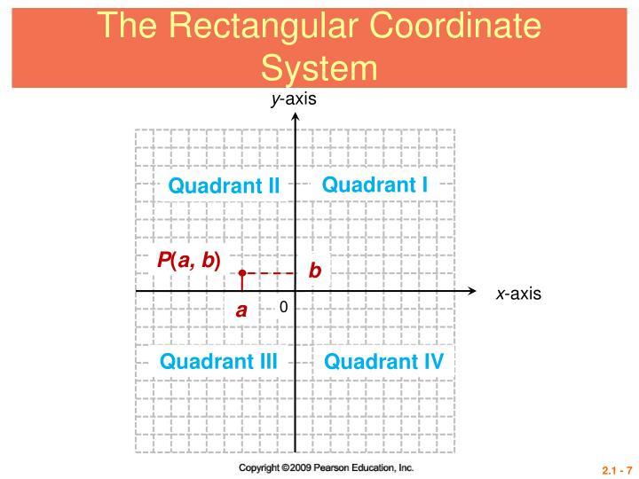 The Rectangular Coordinate System