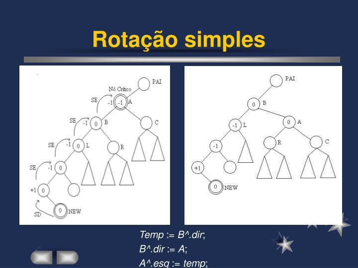 Rotação simples