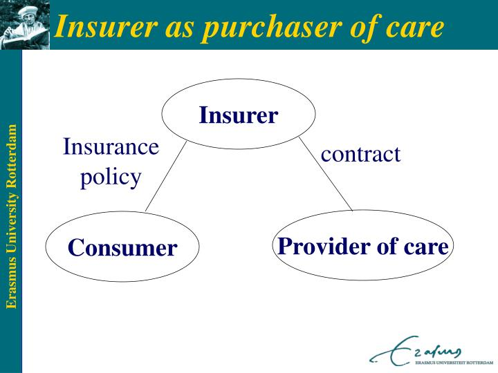 Insurer as purchaser of care