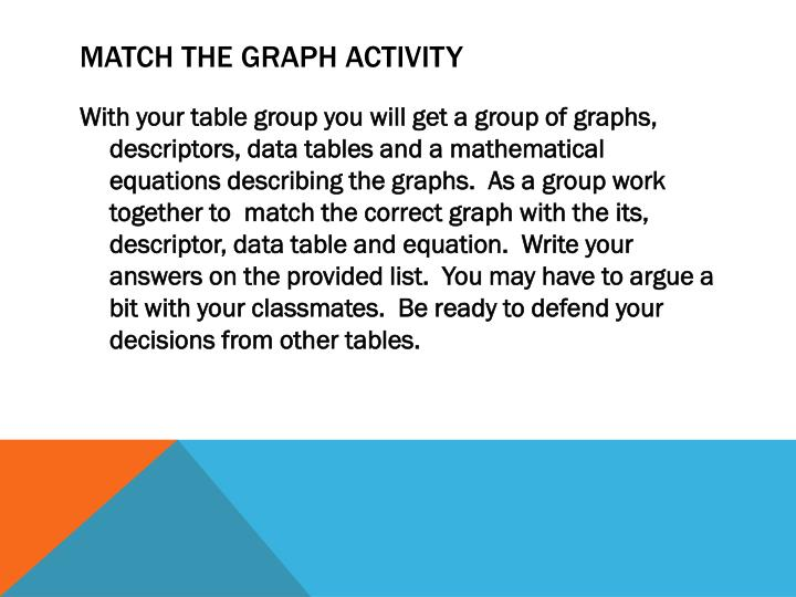 Match the graph activity