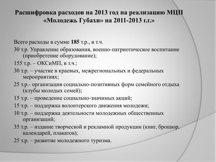 Расшифровка расходов на 2013 год на реализацию МЦП «Молодежь