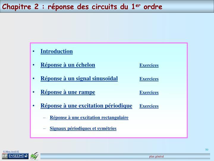 Chapitre 2 : réponse des circuits du 1