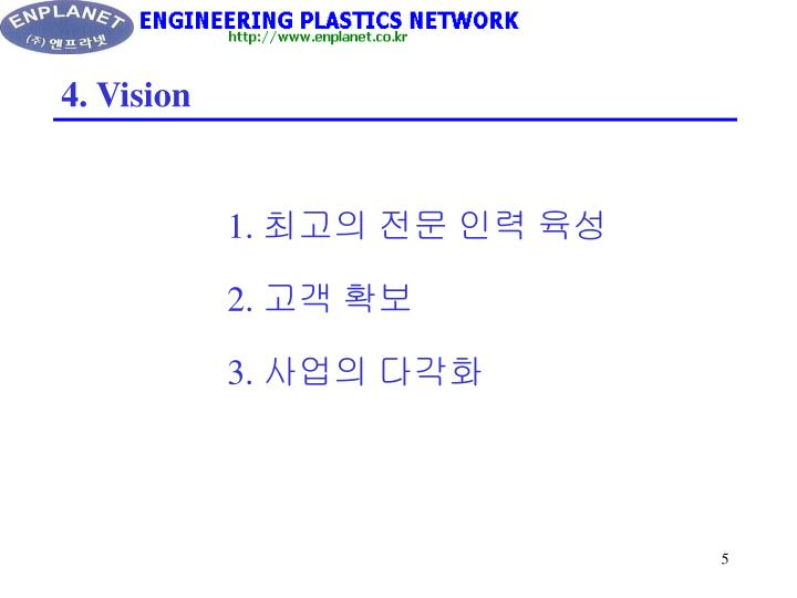 4. Vision