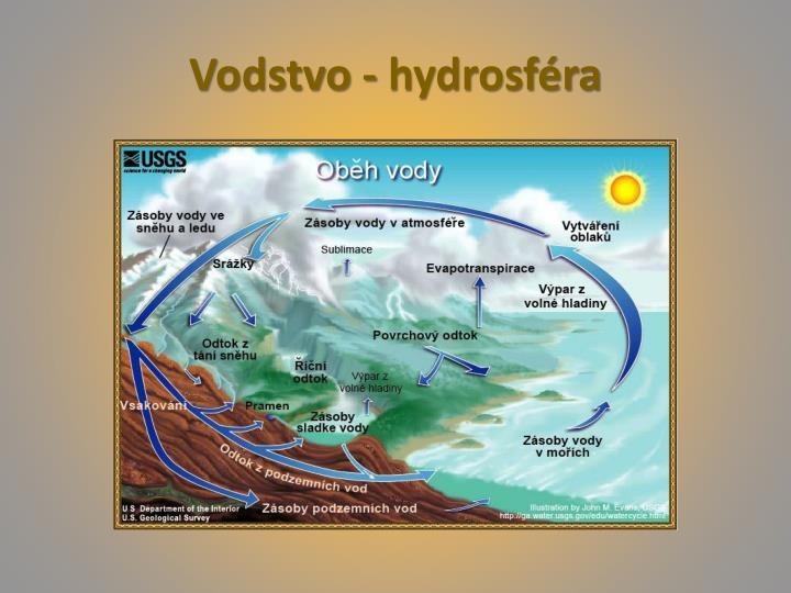 Vodstvo - hydrosféra