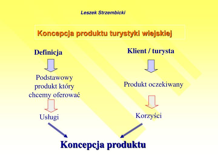 Leszek Strzembicki