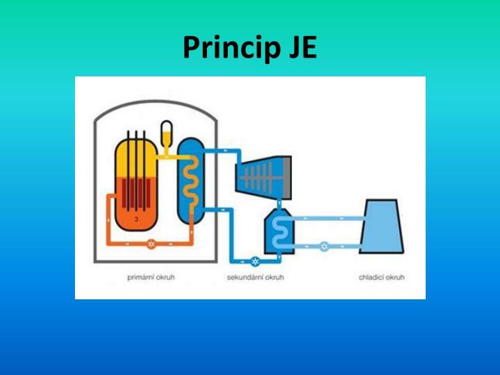 Princip JE