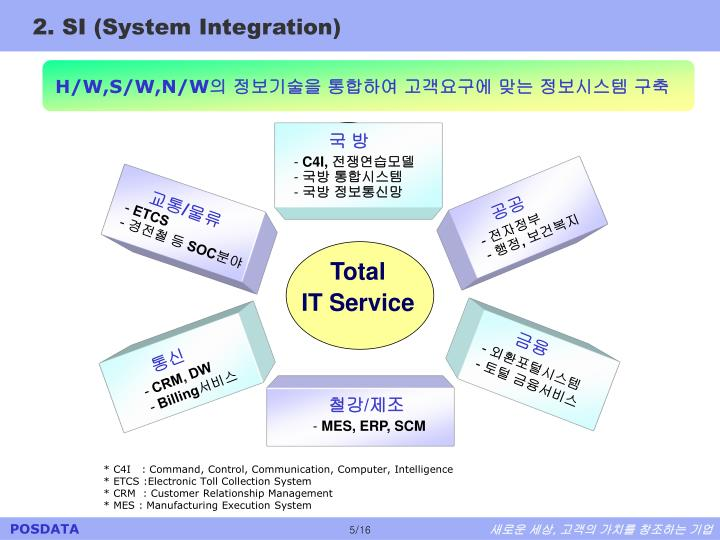 2. SI (System Integration)