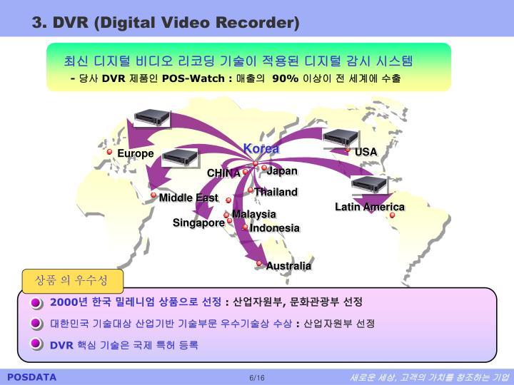 3. DVR (Digital Video Recorder)