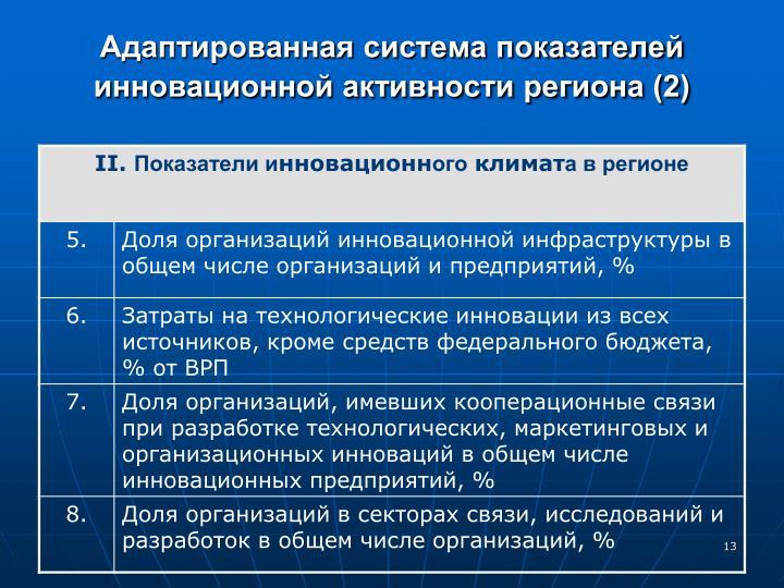 Адаптированная система показателей инновационной активности региона (2)
