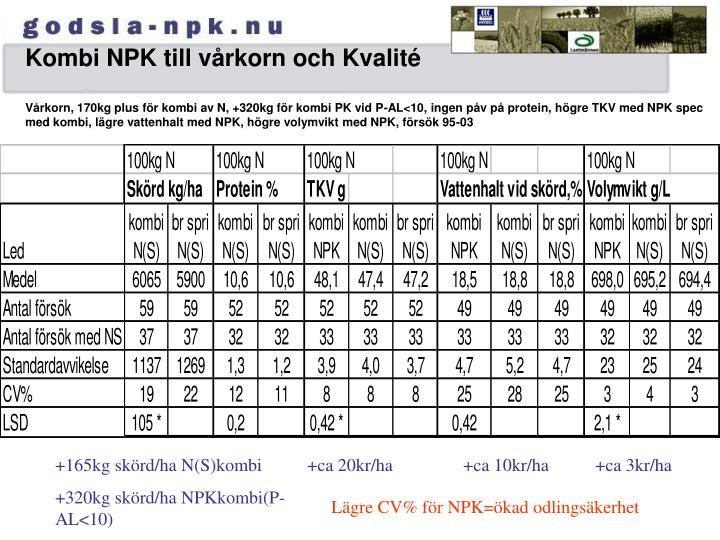 Kombi NPK till vårkorn och Kvalité
