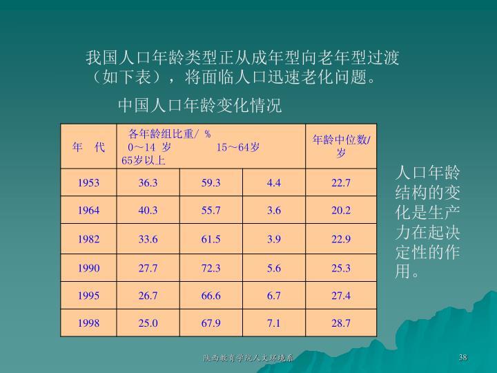 我国人口年龄类型正从成年型向老年型过渡(如下表),将面临人口迅速老化问题。