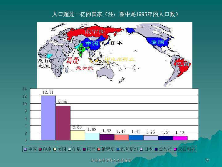 人口超过一亿的国家(注:图中是
