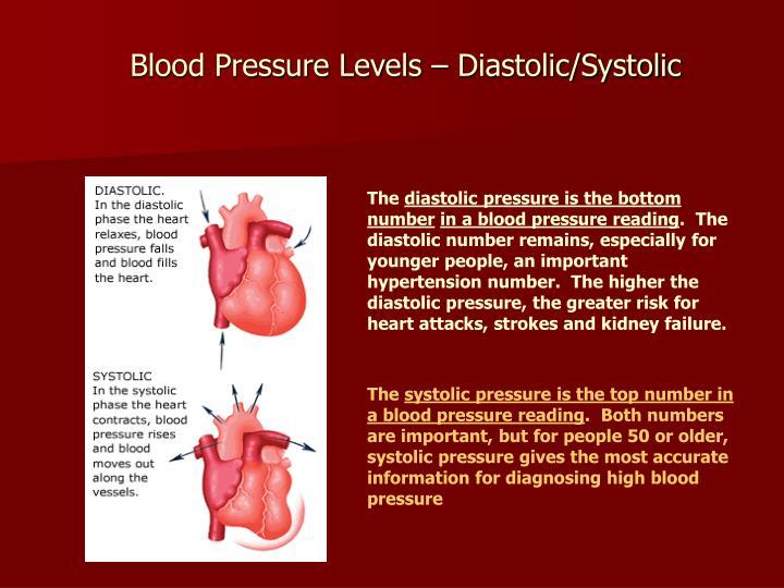 Blood Pressure Levels – Diastolic/Systolic