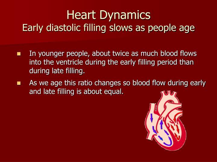 Heart Dynamics