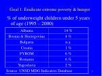 goal 1 eradicate extreme poverty hunger2