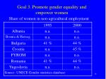 goal 3 promote gender equality and empower women1