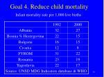 goal 4 reduce child mortality1