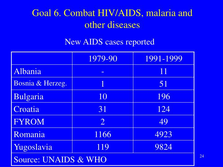 Goal 6. Combat HIV/AIDS, malaria and other diseases