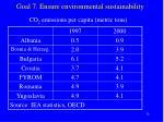 goal 7 ensure environmental sustainability