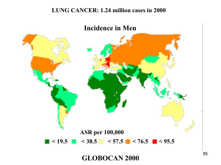 LUNG CANCER: 1.24 million cases in 2000