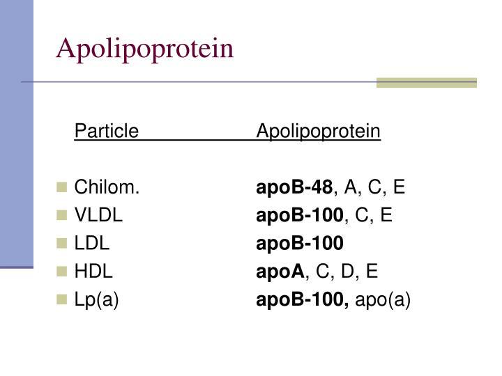 Apolipoprotein