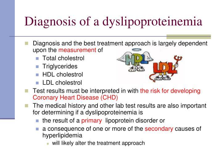 Diagnosis of a dyslipoproteinemia
