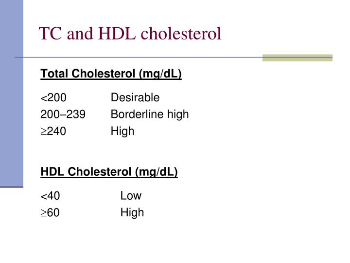 TC and HDL cholesterol