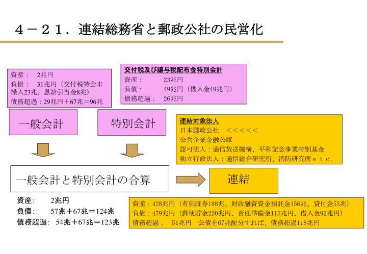 4-21.連結総務省と郵政公社の民営化