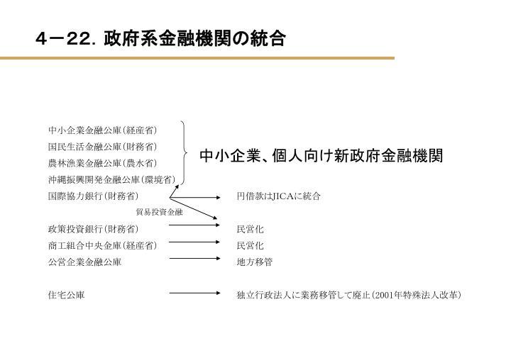 4-22.政府系金融機関の統合