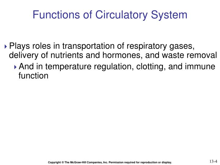Functions of Circulatory System