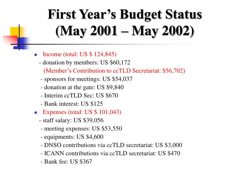 First Year's Budget Status