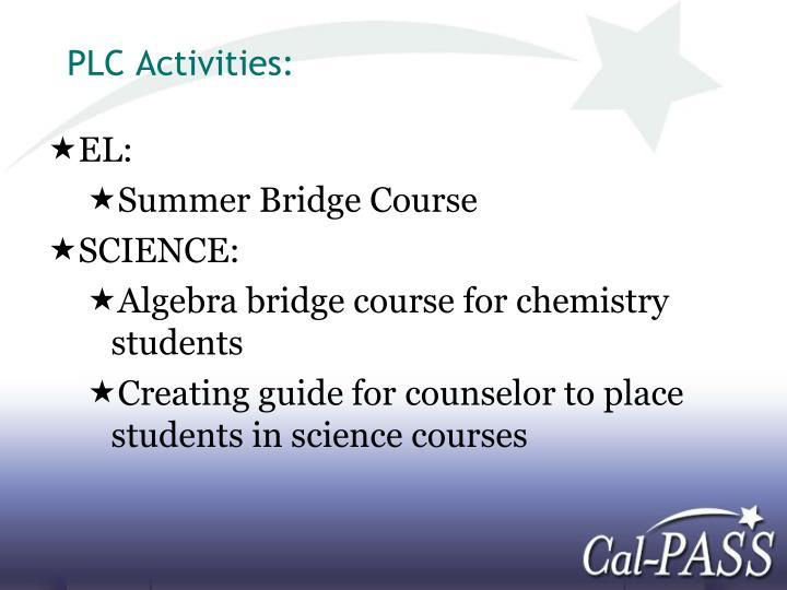 PLC Activities: