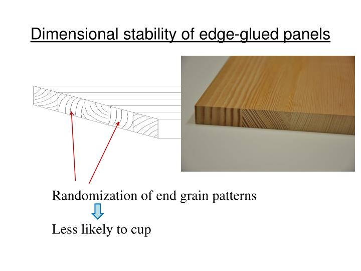 Dimensional stability of edge-glued panels